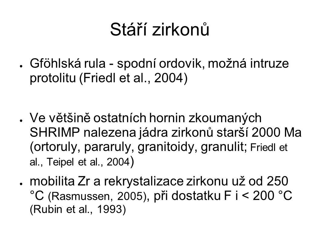 Stáří zirkonů ● Gföhlská rula - spodní ordovik, možná intruze protolitu (Friedl et al., 2004) ● Ve většině ostatních hornin zkoumaných SHRIMP nalezena