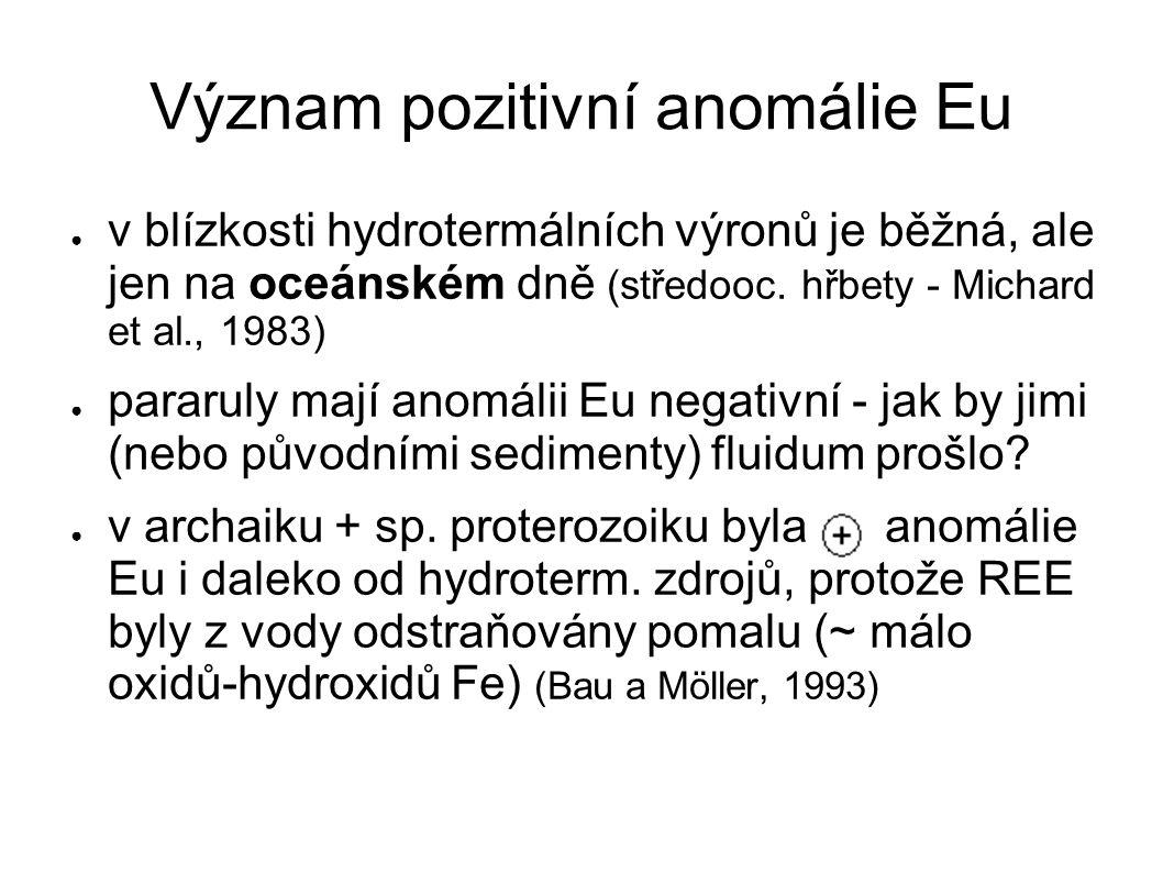 Význam pozitivní anomálie Eu ● v blízkosti hydrotermálních výronů je běžná, ale jen na oceánském dně (středooc. hřbety - Michard et al., 1983) ● parar
