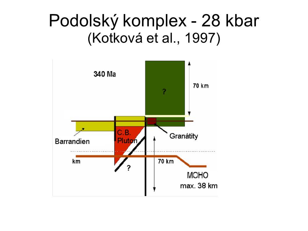 Podolský komplex - 28 kbar (Kotková et al., 1997)
