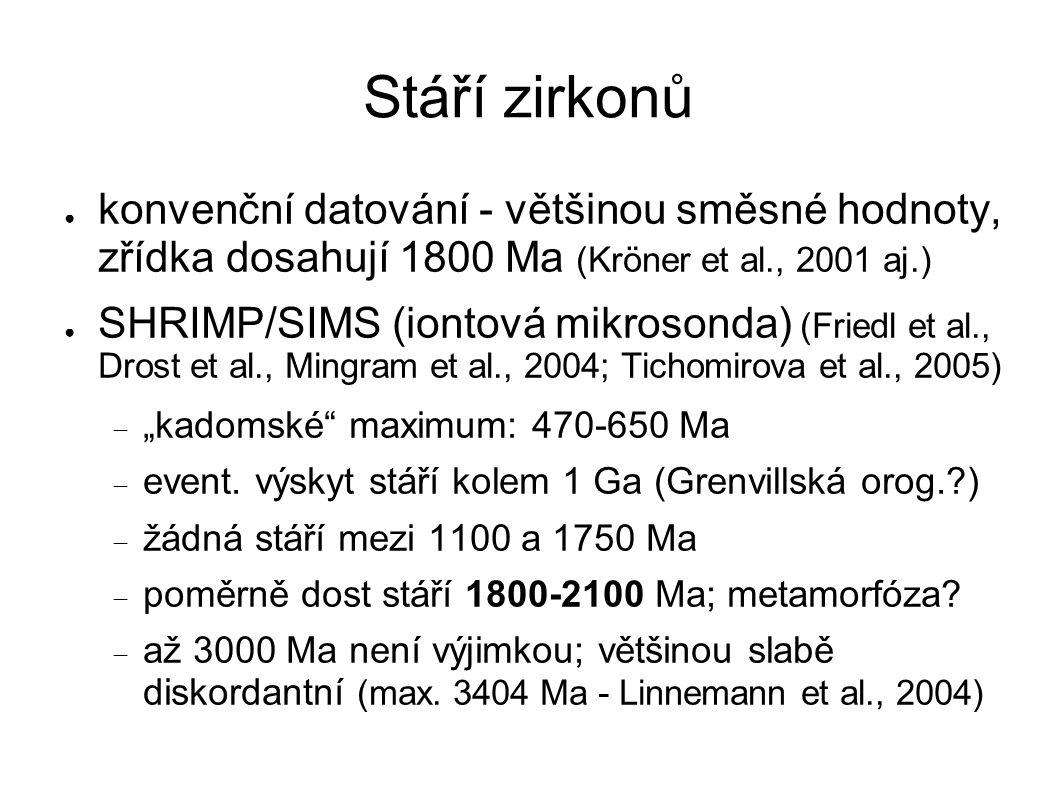 Stáří zirkonů ● konvenční datování - většinou směsné hodnoty, zřídka dosahují 1800 Ma (Kröner et al., 2001 aj.) ● SHRIMP/SIMS (iontová mikrosonda) (Fr