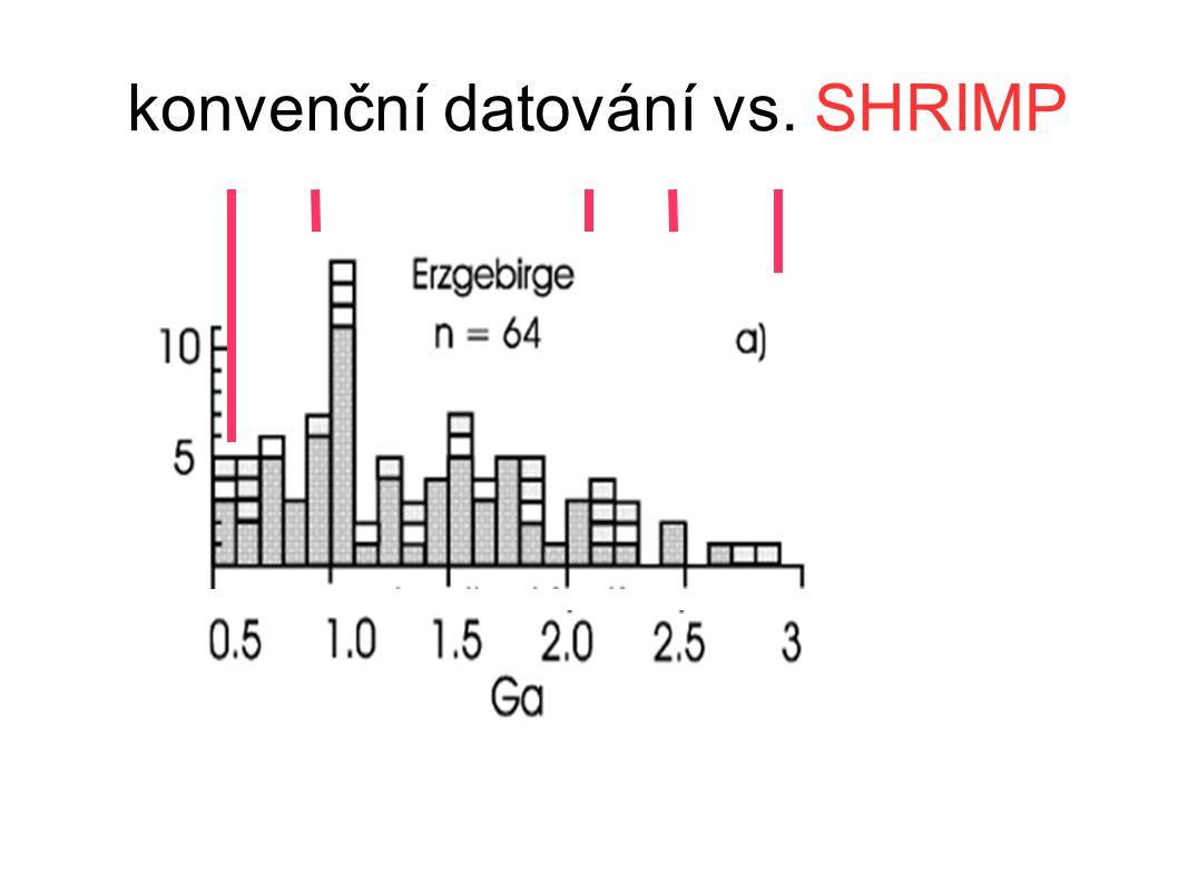 konvenční datování vs. SHRIMP