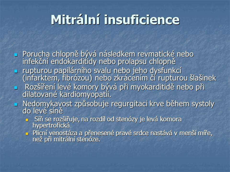 Mitrální insuficience Porucha chlopně bývá následkem revmatické nebo infekční endokarditidy nebo prolapsu chlopně Porucha chlopně bývá následkem revma