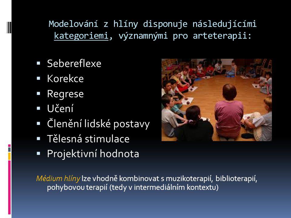 Modelování z hlíny disponuje následujícími kategoriemi, významnými pro arteterapii:  Sebereflexe  Korekce  Regrese  Učení  Členění lidské postavy  Tělesná stimulace  Projektivní hodnota Médium hlíny lze vhodně kombinovat s muzikoterapií, biblioterapií, pohybovou terapií (tedy v intermediálním kontextu)