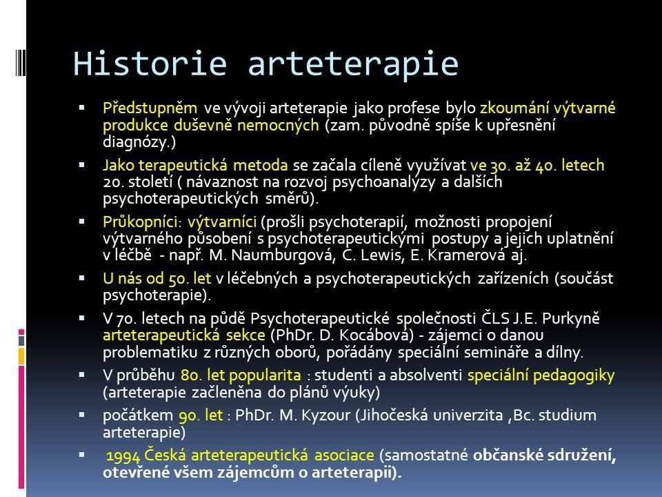 Historie arteterapie  Předstupněm ve vývoji arteterapie jako profese bylo zkoumání výtvarné produkce duševně nemocných (zam.
