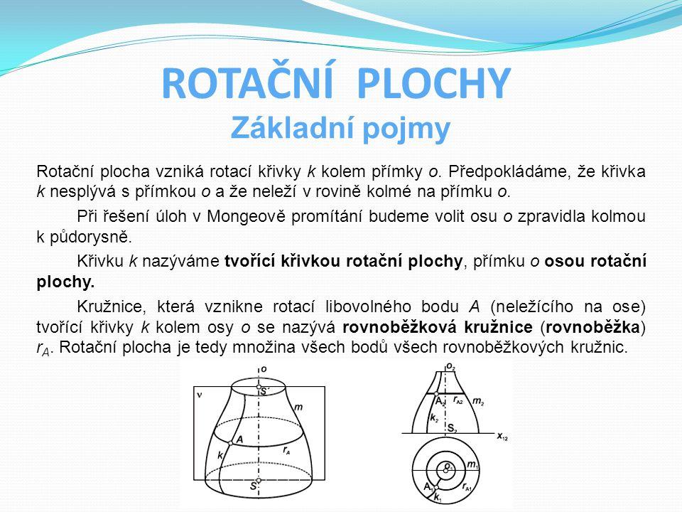 ROTAČNÍ PLOCHY Základní pojmy Rotační plocha vzniká rotací křivky k kolem přímky o. Předpokládáme, že křivka k nesplývá s přímkou o a že neleží v rovi