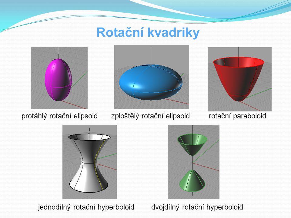 Rotační kvadriky protáhlý rotační elipsoid zploštělý rotační elipsoid rotační paraboloid jednodílný rotační hyperboloid dvojdílný rotační hyperboloid