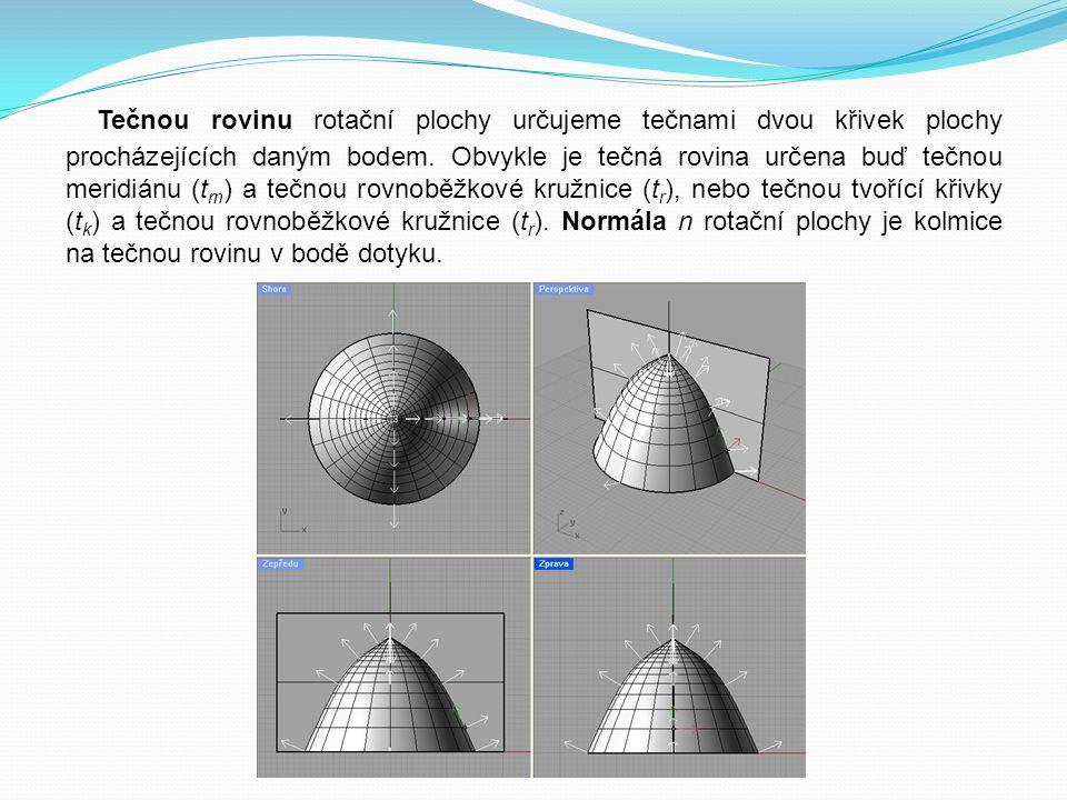 Tečnou rovinu rotační plochy určujeme tečnami dvou křivek plochy procházejících daným bodem. Obvykle je tečná rovina určena buď tečnou meridiánu (t m