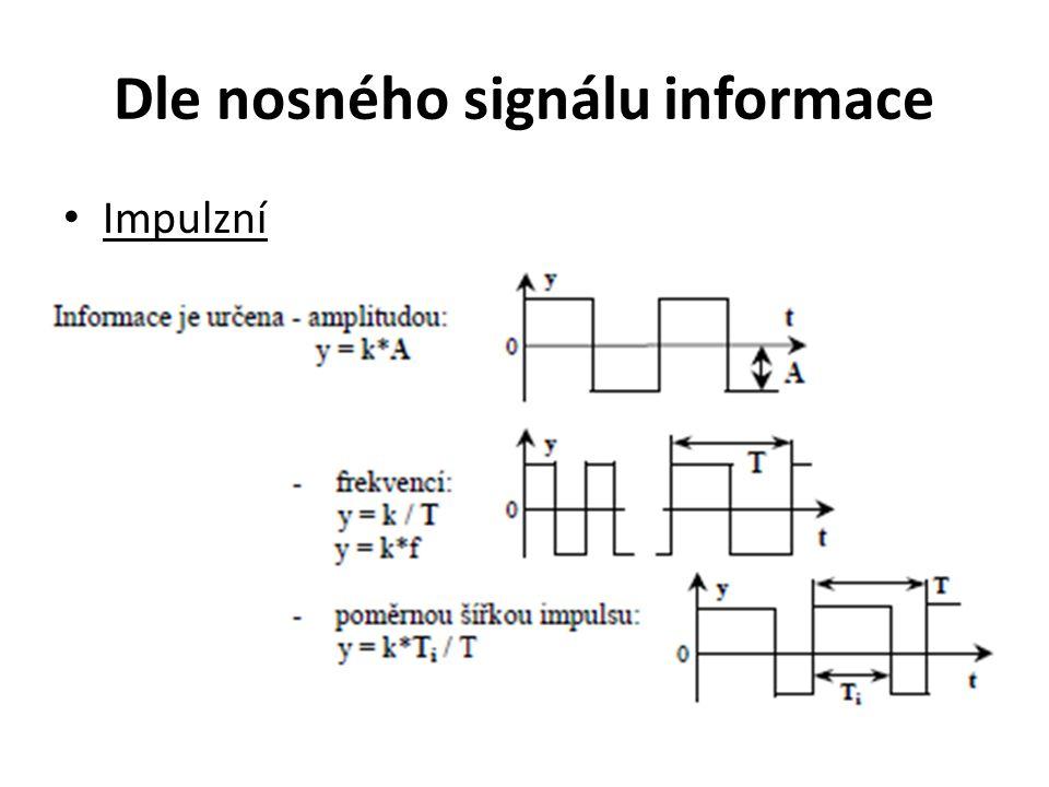 Dle nosného signálu informace Impulzní