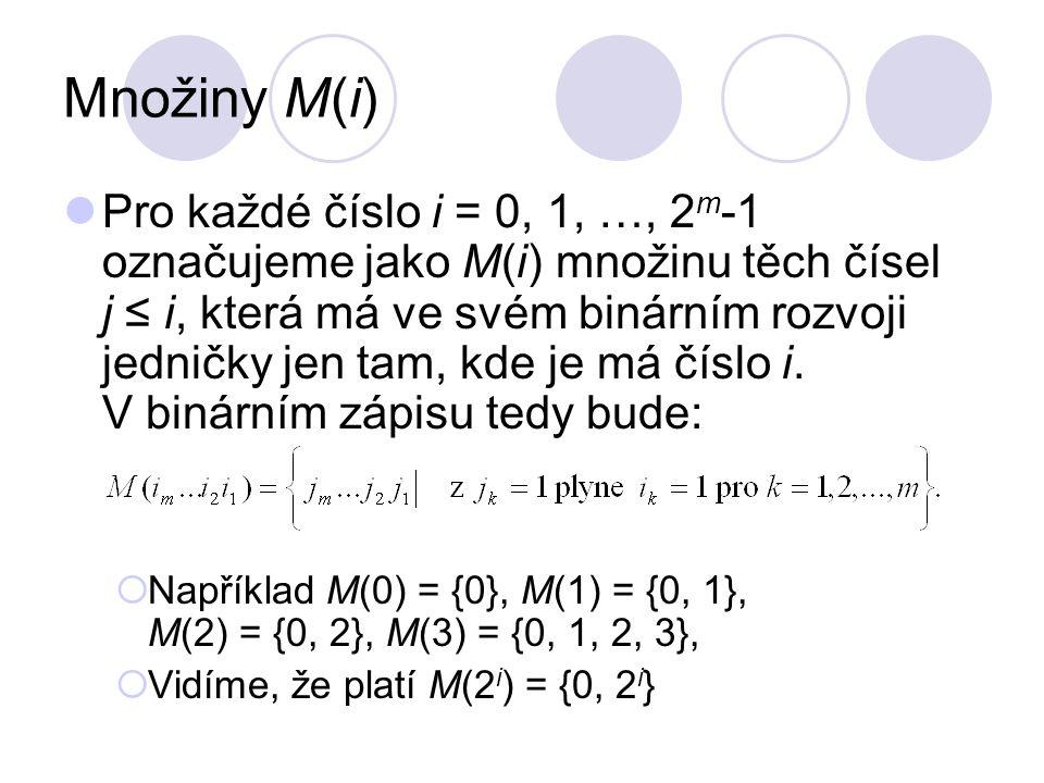 Množiny M(i) Pro každé číslo i = 0, 1, …, 2 m -1 označujeme jako M(i) množinu těch čísel j ≤ i, která má ve svém binárním rozvoji jedničky jen tam, kd