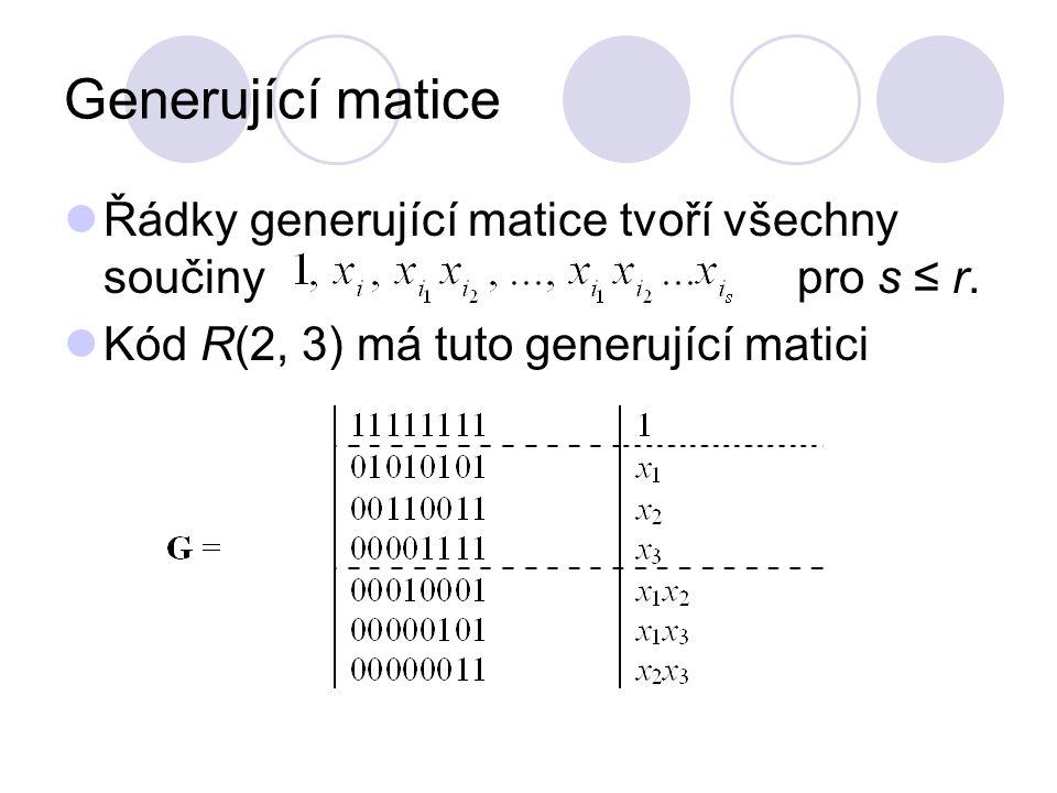 Generující matice Řádky generující matice tvoří všechny součiny pro s ≤ r. Kód R(2, 3) má tuto generující matici