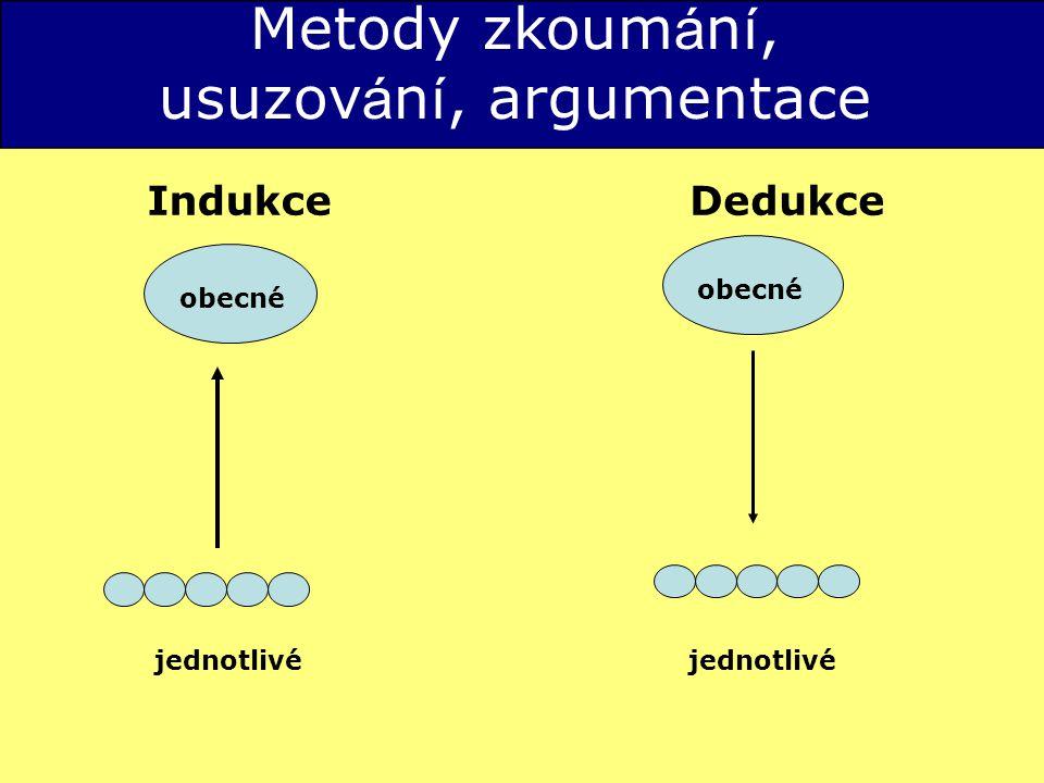 Metody zkoum á n í, usuzov á n í, argumentace Indukce Dedukce obecné jednotlivé