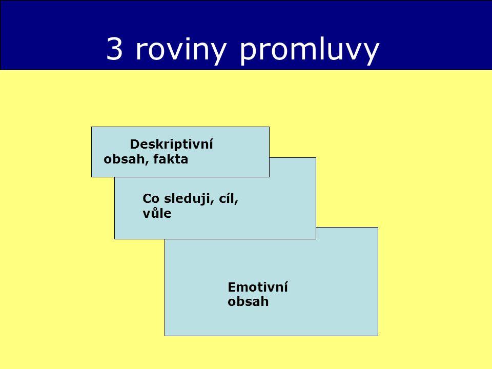 3 roviny promluvy Deskriptivní obsah, fakta Co sleduji, cíl, vůle Emotivní obsah