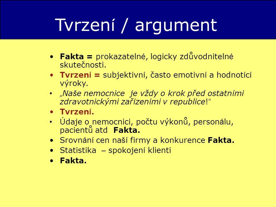 Tvrzen í / argument Fakta = prokazateln é, logicky zdůvodniteln é skutečnosti.