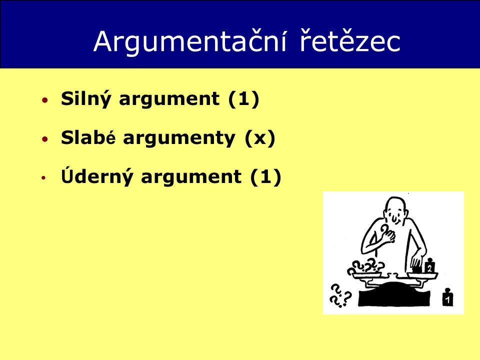 Argumentačn í řetězec Silný argument (1) Slab é argumenty (x) Ú derný argument (1)