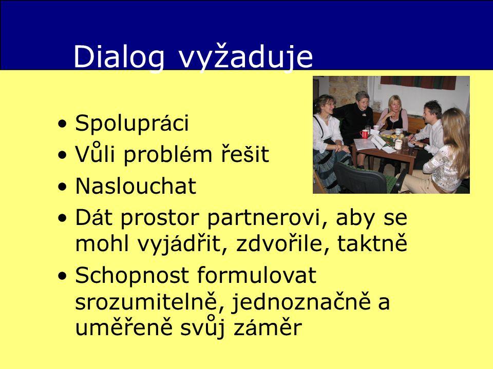 Dialog vyžaduje Spolupr á ci Vůli probl é m ře š it Naslouchat D á t prostor partnerovi, aby se mohl vyj á dřit, zdvořile, taktně Schopnost formulovat srozumitelně, jednoznačně a uměřeně svůj z á měr