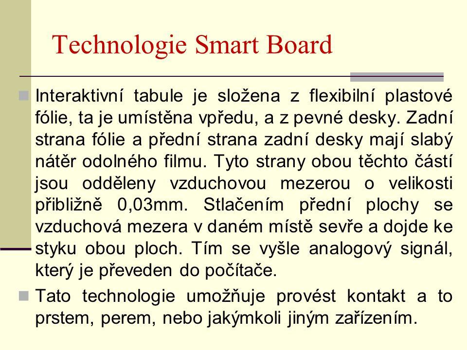 Technologie Smart Board Interaktivní tabule je složena z flexibilní plastové fólie, ta je umístěna vpředu, a z pevné desky.