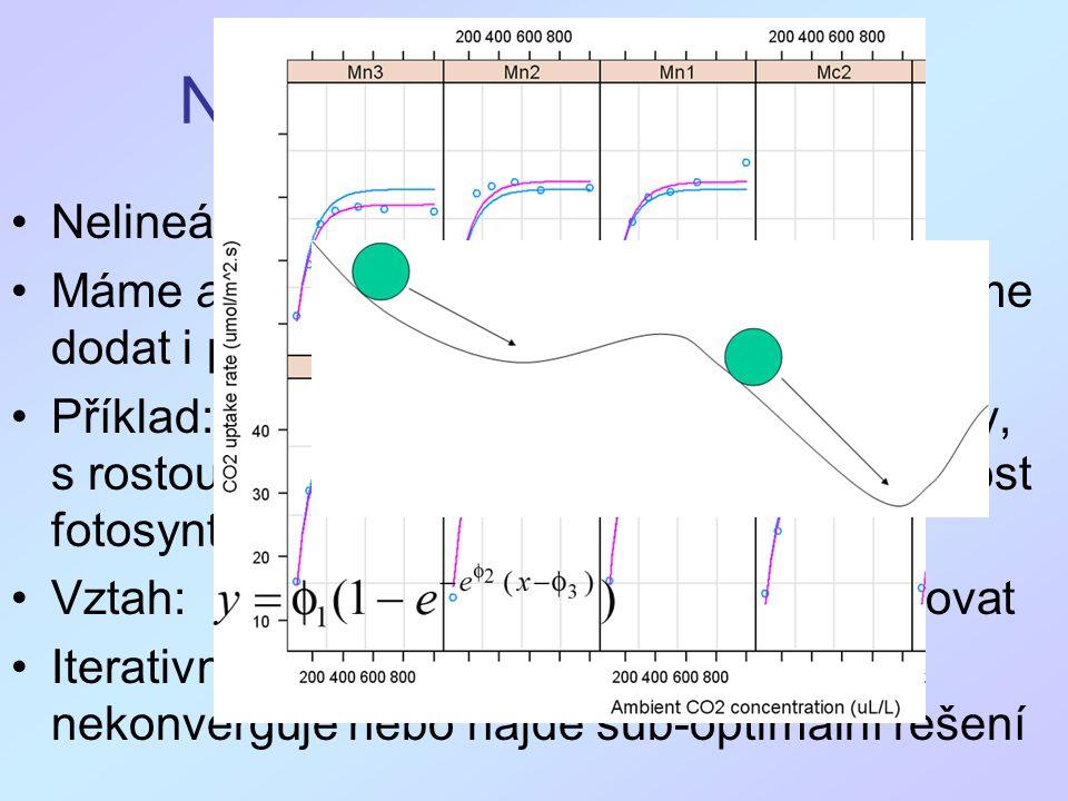 Non-linear least squares Nelineární metoda nejmenších čtverců Máme a priori danou rovnici a obvykle musíme dodat i počáteční odhady parametrů Příklad: saturační křivka rychlosti fotosyntézy, s rostoucí koncentrací CO 2 v prostředí rychlost fotosyntézy roste do určité limity Vztah: nelze linearizovat Iterativní postup hledání řešení občas nekonverguje nebo najde sub-optimální řešení