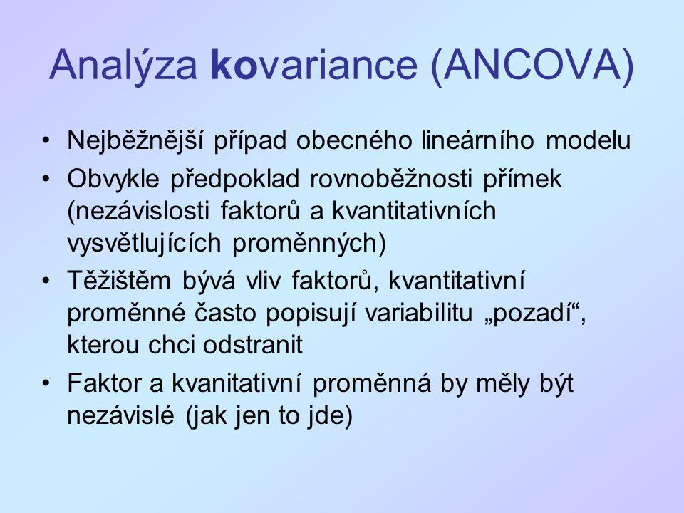 Příklady Vliv léku na krysy: mám podezření, že výsledek závisí i na váze krysy Nelze zajistit, aby byly všechny stejně těžké Použiji váhu na začátku pokusu jako kovariátu (covariate) Průměr a variabilita hmotností by měly být ve skupinách podobné Vliv mykorrhizní symbiózy na růst rostliny: výsledná hmotnost (biomasa) závisí i na počáteční Počáteční výšku (nebo počet lístků) použiji jako kovariátu Opět se snažím, aby malé i velké semenáčky byly ve všech skupinách