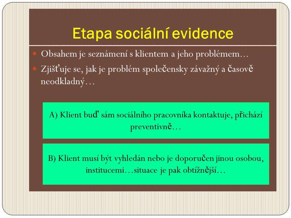 Etapa sociální evidence Obsahem je seznámení s klientem a jeho problémem... Zjiš ť uje se, jak je problém spole č ensky závažný a č asov ě neodkladný…