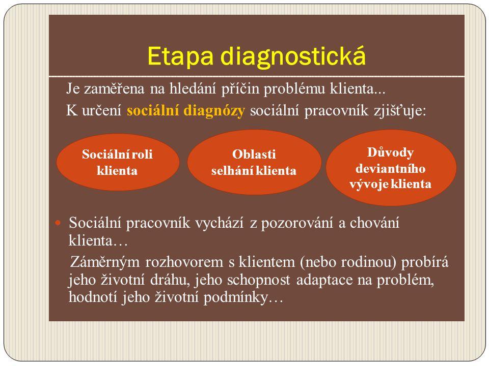 Etapa diagnostická Je zaměřena na hledání příčin problému klienta... K určení sociální diagnózy sociální pracovník zjišťuje: Sociální pracovník vycház