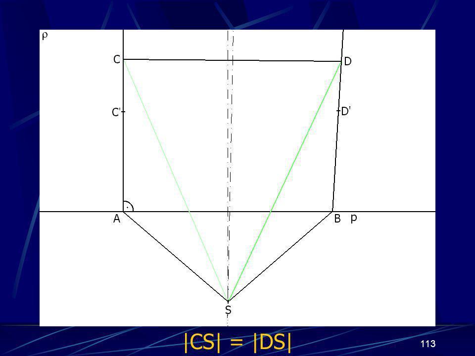 112 Dokončení důkazu třetího případu z vlastností osy úsečky vyplývá:  AS  =  BS , odtud   ∡ BAS  =   ∡ ABS   CS  =  DS 