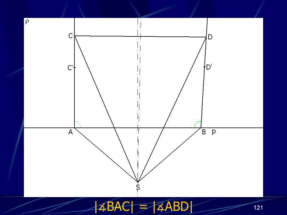 120 Dokončení důkazu třetího případu z vlastností osy úsečky vyplývá: |AS| = |BS|, odtud | ∡ BAS| = | ∡ ABS| |CS| = |DS| Trojúhelníky ASC a BSD jsou shodné (sss) a odtud plyne, že | ∡ CAS| = | ∡ DBS| Odtud již jasně: | ∡ CAB| + | ∡ BAS| = | ∡ DBA| + | ∡ ABS| | ∡ BAC| = | ∡ ABD|