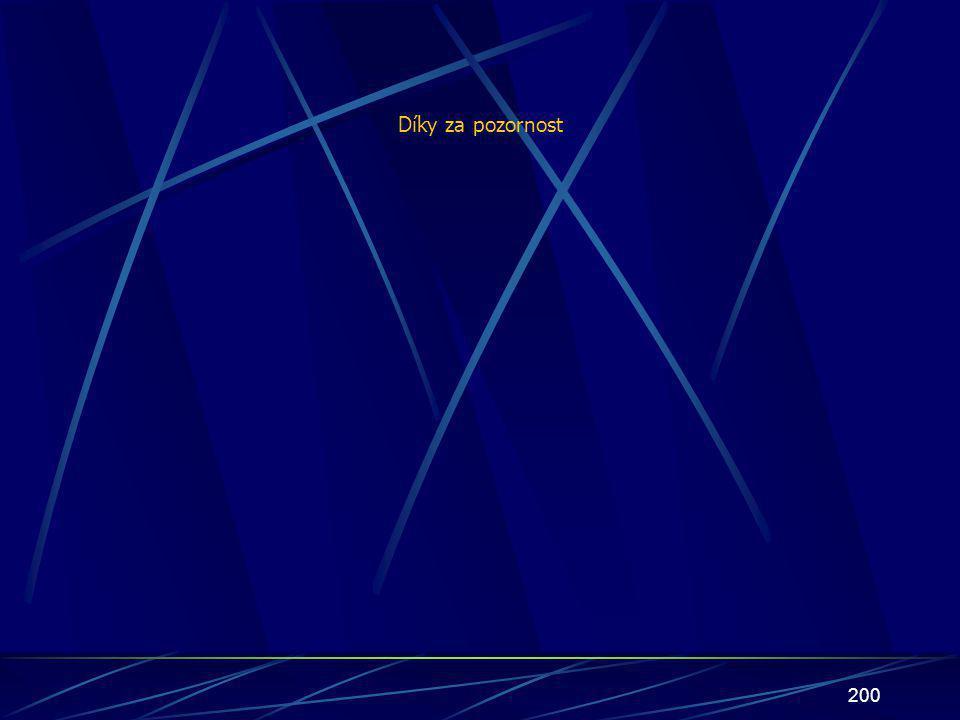 199 Na závěr Důkaz jsem převzal z přednášky pro řešitele matematické olympiády pana Doc. Stanislava Trávníčka z Olomoucké Univerzity Palackého Diskuzi