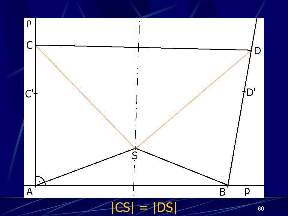 59 Dokončení důkazu prvního případu z vlastností osy úsečky vyplývá: |AS| = |BS|, odtud | ∡ BAS| = | ∡ ABS| |CS| = |DS|