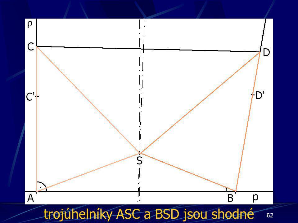 61 Dokončení důkazu prvního případu z vlastností osy úsečky vyplývá: |AS| = |BS|, odtud | ∡ BAS| = | ∡ ABS| |CS| = |DS| Trojúhelníky ASC a BSD jsou shodné (sss)