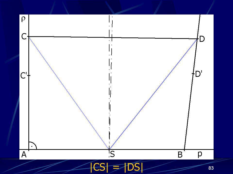 82 Dokončení důkazu druhého případu z vlastností osy úsečky vyplývá:  AS  =  BS   CS  =  DS 