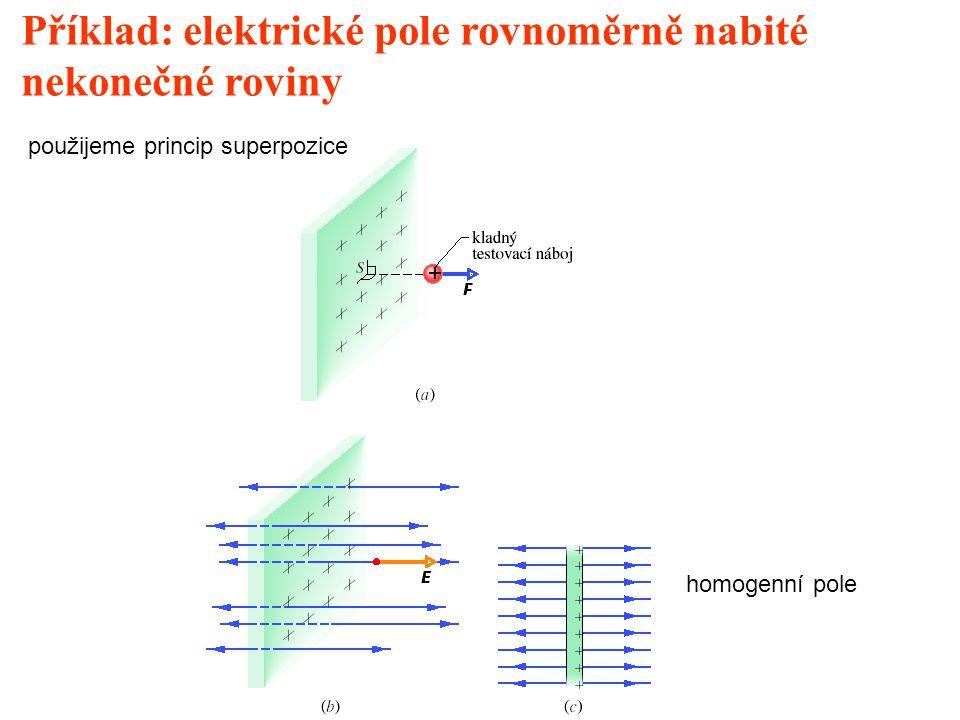 homogenní pole Příklad: elektrické pole rovnoměrně nabité nekonečné roviny použijeme princip superpozice
