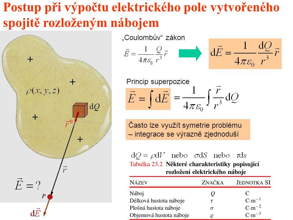 """Postup při výpočtu elektrického pole vytvořeného spojitě rozloženým nábojem dQdQ """"Coulombův"""" zákon Princip superpozice Často lze využít symetrie probl"""
