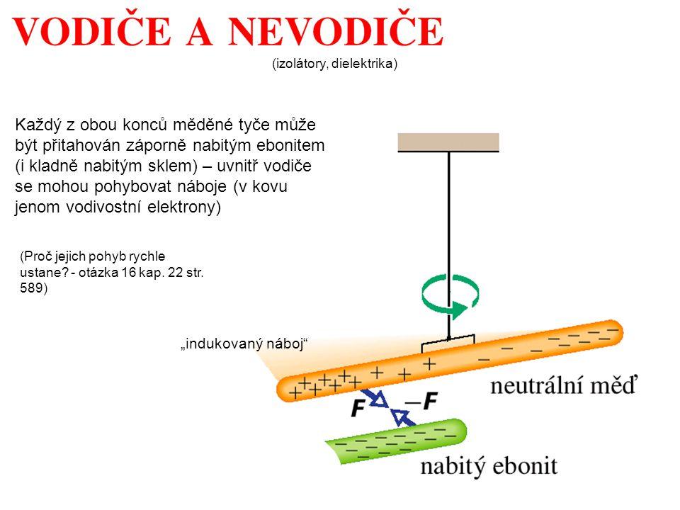 Každý z obou konců měděné tyče může být přitahován záporně nabitým ebonitem (i kladně nabitým sklem) – uvnitř vodiče se mohou pohybovat náboje (v kovu