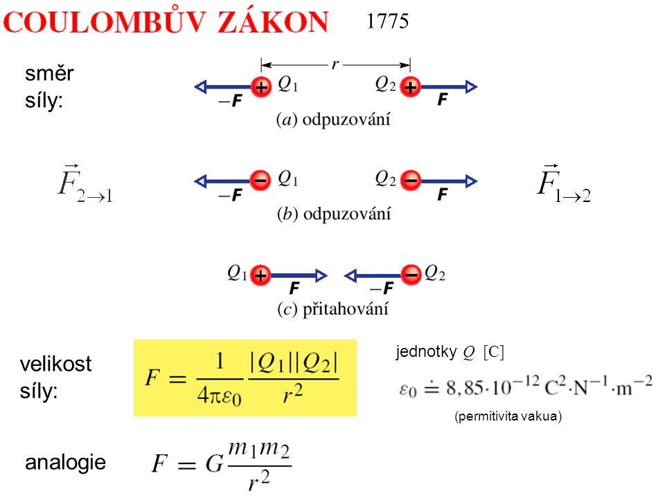 1775 směr síly: velikost síly: (permitivita vakua) analogie jednotky Q [C]