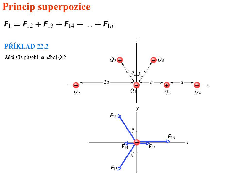 Princip superpozice Jaká síla působí na náboj Q 1 ?