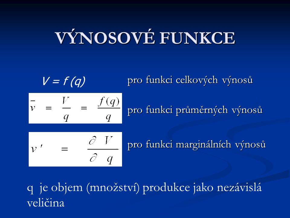 pro funkci celkových výnosů pro funkci průměrných výnosů pro funkci marginálních výnosů V = f (q) q je objem (množství) produkce jako nezávislá veliči