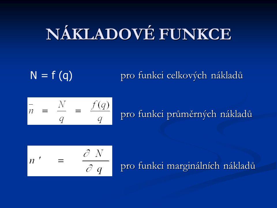 pro funkci celkových nákladů pro funkci průměrných nákladů pro funkci marginálních nákladů N = f (q) NÁKLADOVÉ FUNKCE