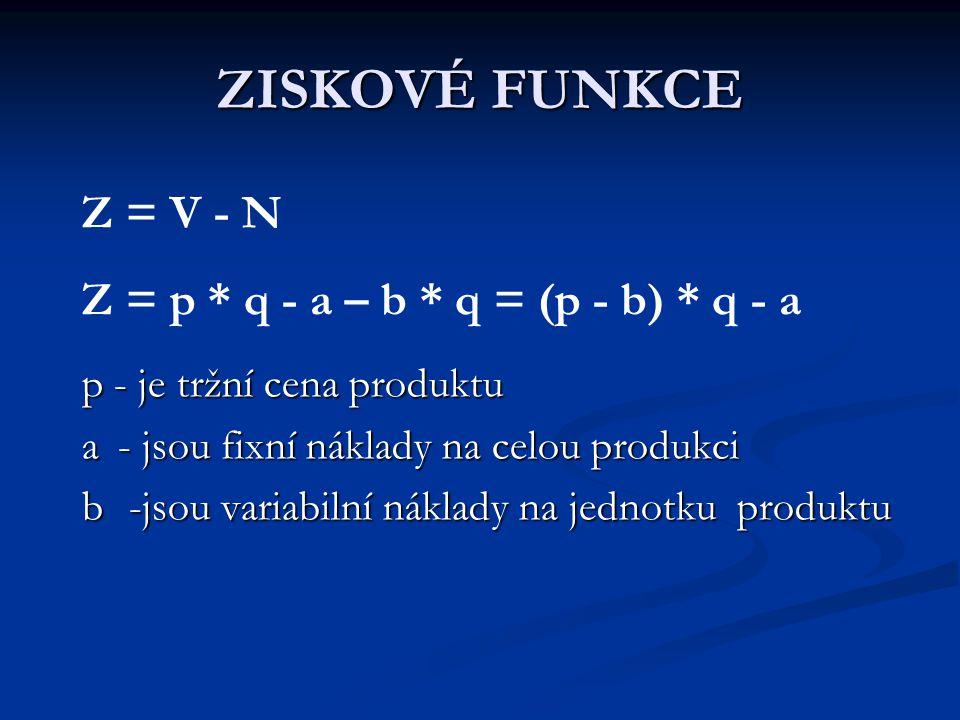 ZISKOVÉ FUNKCE p - je tržní cena produktu a- jsou fixní náklady na celou produkci b -jsou variabilní náklady na jednotku produktu Z = V - N Z = p * q