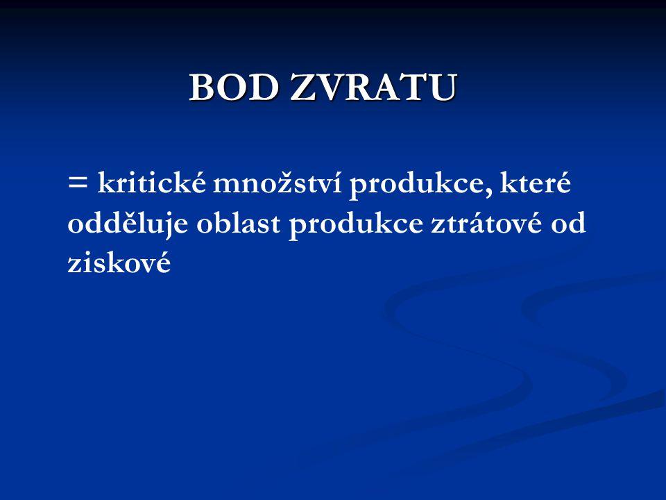= kritické množství produkce, které odděluje oblast produkce ztrátové od ziskové BOD ZVRATU