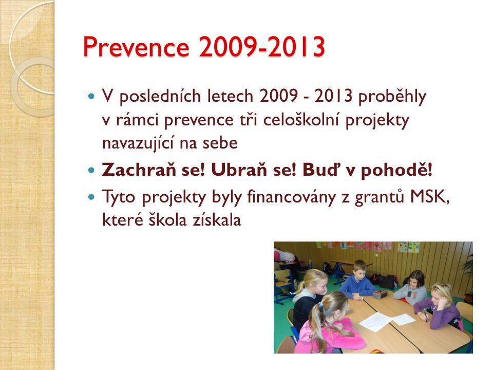 Prevence 2009-2013 V posledních letech 2009 - 2013 proběhly v rámci prevence tři celoškolní projekty navazující na sebe Zachraň se! Ubraň se! Buď v po