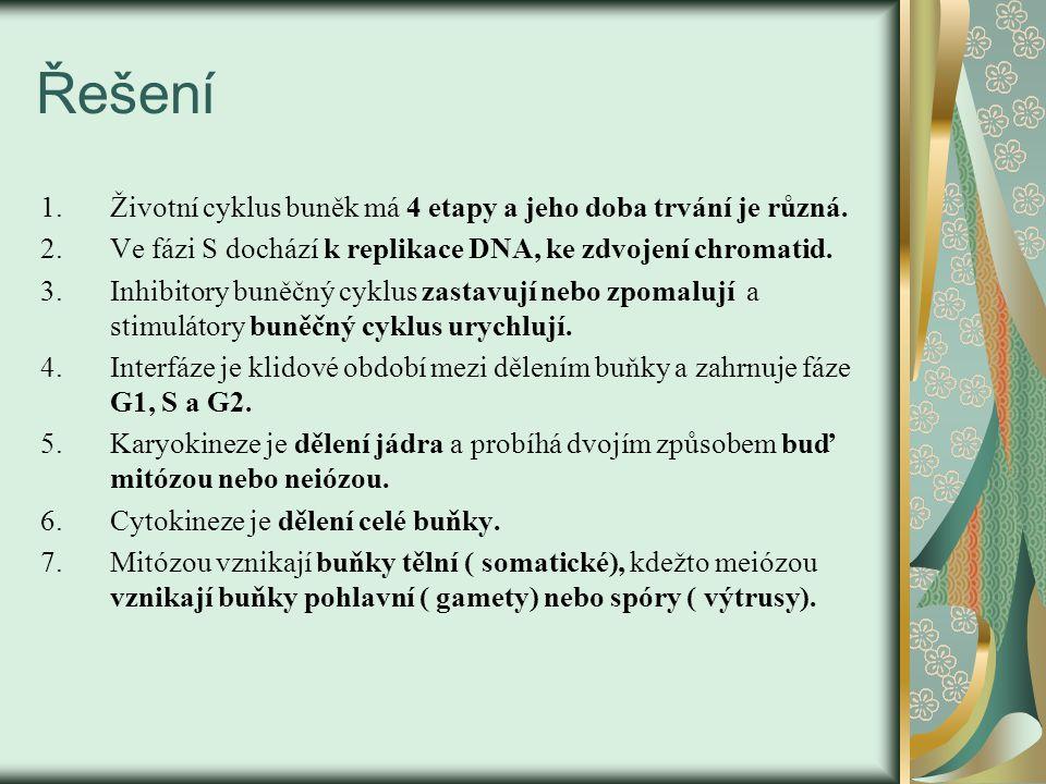 Řešení 1.Životní cyklus buněk má 4 etapy a jeho doba trvání je různá. 2.Ve fázi S dochází k replikace DNA, ke zdvojení chromatid. 3.Inhibitory buněčný