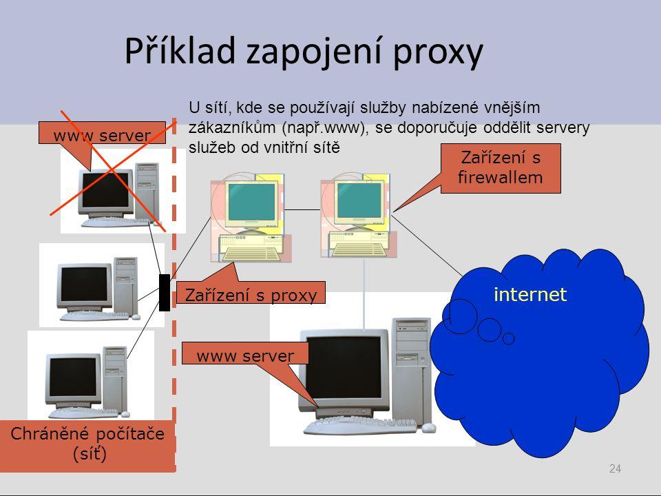 Příklad zapojení proxy 24 Zařízení s firewallem Chráněné počítače (síť) Zařízení s proxy U sítí, kde se používají služby nabízené vnějším zákazníkům (např.www), se doporučuje oddělit servery služeb od vnitřní sítě www server internet