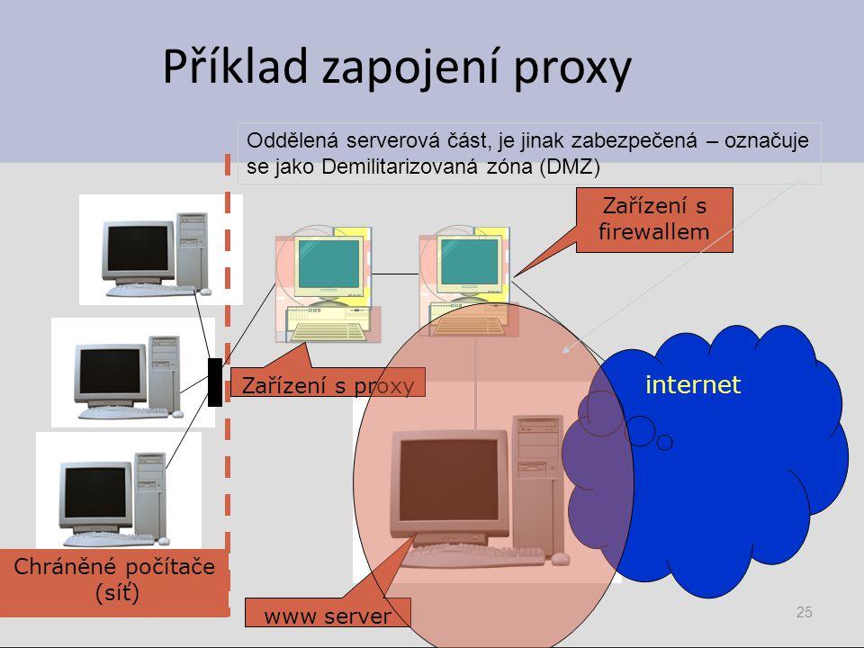 Příklad zapojení proxy 25 Zařízení s firewallem Chráněné počítače (síť) Zařízení s proxy Oddělená serverová část, je jinak zabezpečená – označuje se jako Demilitarizovaná zóna (DMZ) www server internet