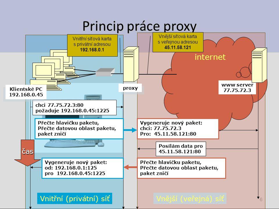 Vlastnosti proxy – skrývání klientů Paketový filtr přečte hlavičku paketu a paket buď zahodí nebo propustí Proxy přečte hlavičku i datový obsah paketu, paket přijme - jako by byla cílem paketu.