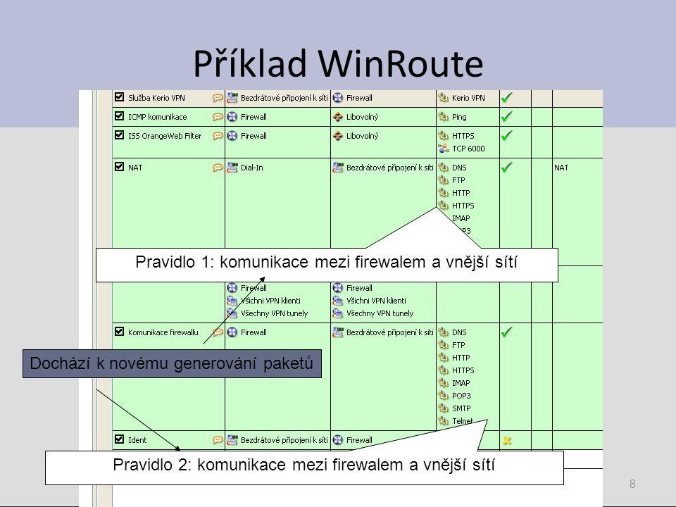 Příklad WinRoute 8 Pravidlo 2: komunikace mezi firewalem a vnější sítí Pravidlo 1: komunikace mezi firewalem a vnější sítí Dochází k novému generování