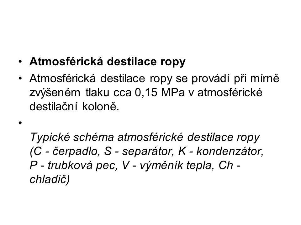 AUTOR NEZNÁMÝ.http://www.petroleum.cz/zpracovani/zpracovani- ropy-05.aspx [online].
