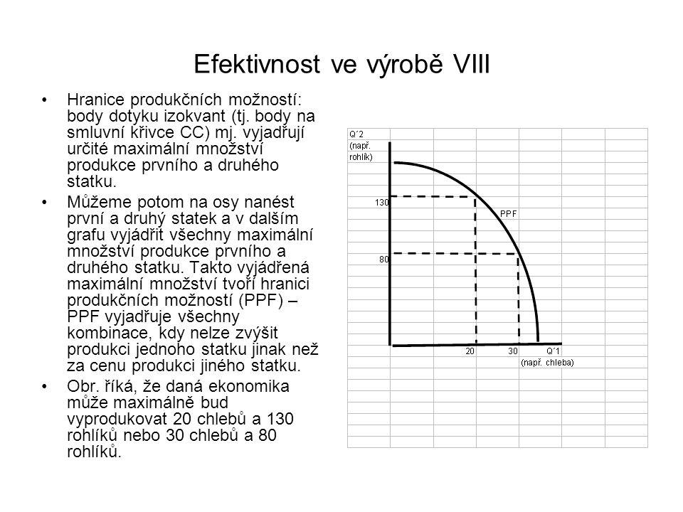 Efektivnost ve výrobě VIII Hranice produkčních možností: body dotyku izokvant (tj. body na smluvní křivce CC) mj. vyjadřují určité maximální množství