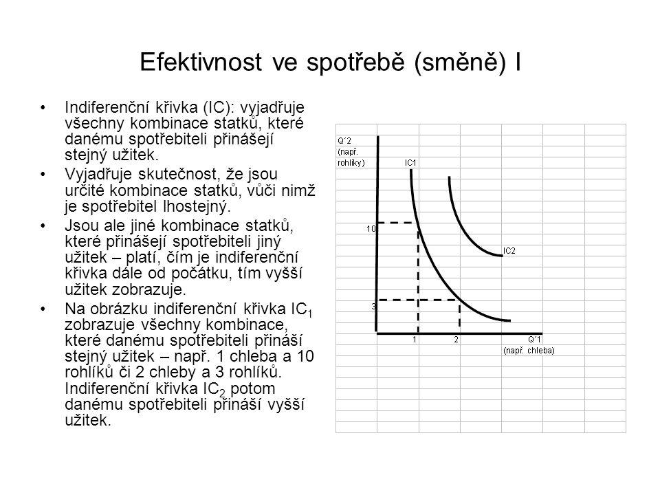 Efektivnost ve spotřebě (směně) I Indiferenční křivka (IC): vyjadřuje všechny kombinace statků, které danému spotřebiteli přinášejí stejný užitek. Vyj