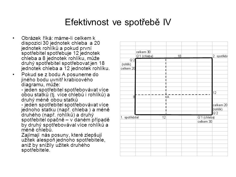 Efektivnost ve spotřebě V IC12 = IC 1 2 : v grafu první číslo označuje horní index, tj.