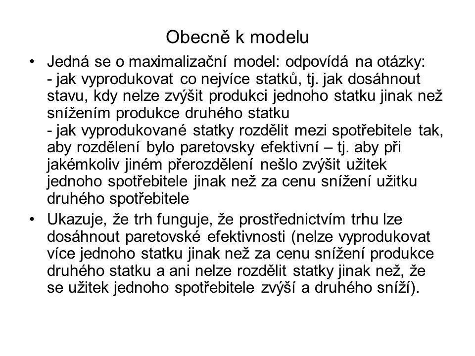 Obecně k modelu Jedná se o maximalizační model: odpovídá na otázky: - jak vyprodukovat co nejvíce statků, tj. jak dosáhnout stavu, kdy nelze zvýšit pr